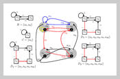 Prime implicant graph of a boolean model, its stable and consistent arc sets and the induced interaction graphs