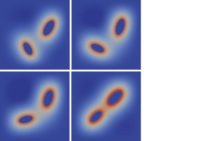 Time steps p0; p5; p10, and p75 of a discretized gradient flow for J with two elliptic particles (from left to right, top to bottom)
