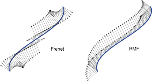 Berliner Colloquium für Wissenschaftliche Visualisierung