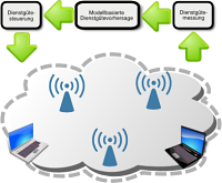 WLAN-Logo (Network, clients, and management infrastructure)