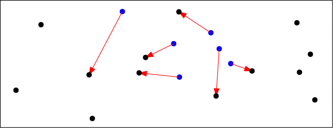 example of a point matching