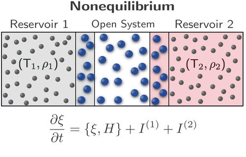 An open system out of equilibrium results from the coupling to different reservoirs